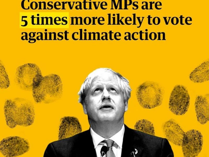 Tory MPs five times as likely to vote against climate action